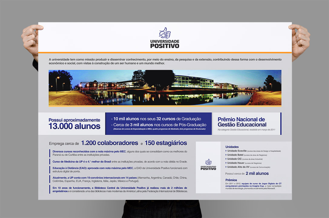 Positivo Group – 40 years exhibition